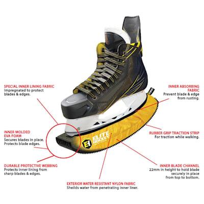 (Elite Hockey Pro-Skate Guards Walkable Soakers - Senior)