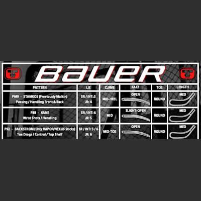 Blade Chart (Bauer Nexus 8000 Grip LE Composite Stick - Junior)