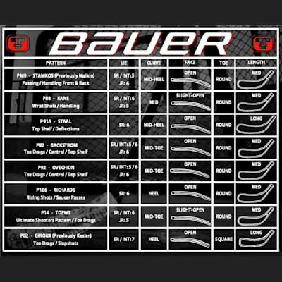 Bauer Supreme TotalOne MX3 Composite Stick SENIOR