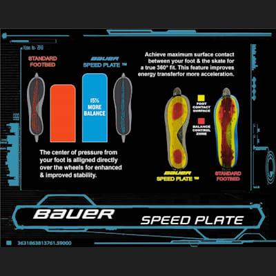 (Bauer Speed Plate)