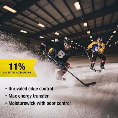 (Superfeet Carbon Pro Hockey Insole - Senior)