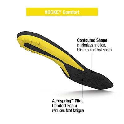 (Superfeet Hockey Comfort Skate Insole - Senior)