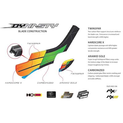 Dynasty Blade Construction (Warrior Dynasty AX1 Grip Composite Stick - Junior)