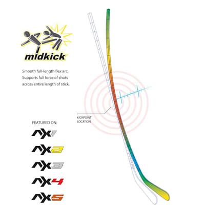 Mid Kick For Full-Length Arc On Shaft Flex (Warrior Dynasty AX1 Grip Composite Stick - Junior)