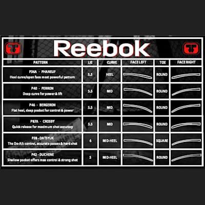 Blade Chart (Reebok RIBCOR Grip Composite Stick - Senior)