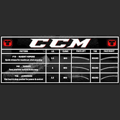 Blade Chart (CCM RBZ Stage 2 Grip Composite Stick - Senior)