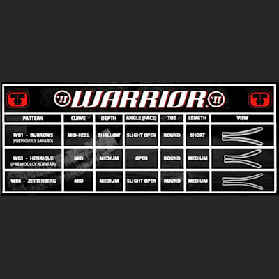Blade Chart (Warrior Dynasty AX1 LT Grip Composite Stick - Junior)
