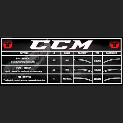 Blade Chart (CCM RIBCOR 40K Composite Stick - Senior)