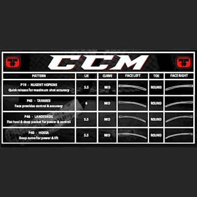 Blade Chart (CCM Tacks 5052 Grip Composite Hockey Stick - Junior)