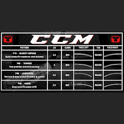 Blade Chart (CCM Tacks 5052 Grip Hockey Stick - Intermediate)