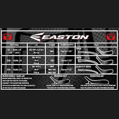 Blade Chart (Easton Synergy HTX Grip Hockey Stick - Intermediate)