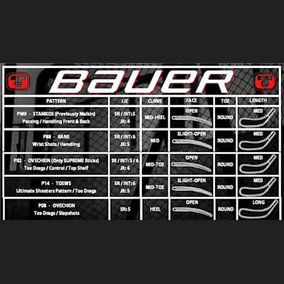 Blade Chart (Bauer Supreme TotalOne MX3 Composite Hockey Stick - Junior)