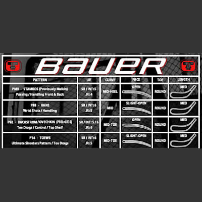 Blade Chart (Bauer Supreme 180 GripTac Composite Hockey Stick - Junior)
