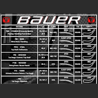 Blade Chart (Bauer Vapor 1X Composite Hockey Stick - 2015 - Junior)