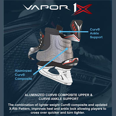 Curv® Technology (Bauer Vapor 1X Ice Hockey Skates - Junior)