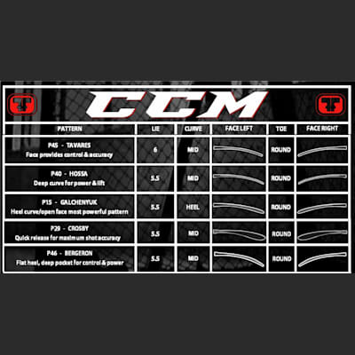 Blade Chart (CCM Ultra Tacks Grip Composite Stick - Intermediate)