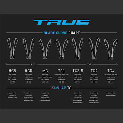 Blade Chart (TRUE XCORE 9 Grip Composite Hockey Stick - Senior)