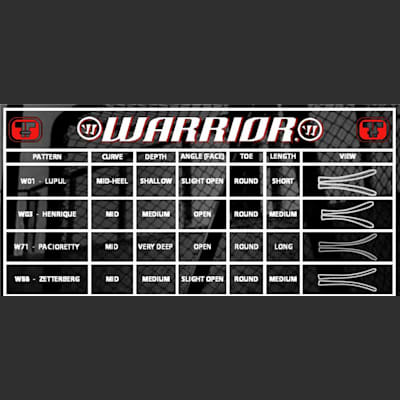 Blade Chart (Warrior Dynasty HD4 Grip Hockey Stick - Intermediate)