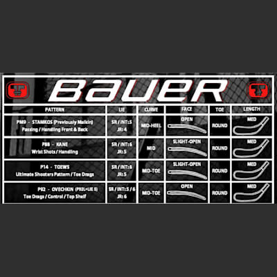 Blade Chart (Bauer Nexus N7000 GripTac Composite Hockey Stick - 2016 - Intermediate)