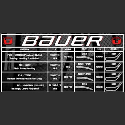 Blade Chart (Bauer Nexus N8000 GripTac Composite Hockey Stick - 2016 - Junior)