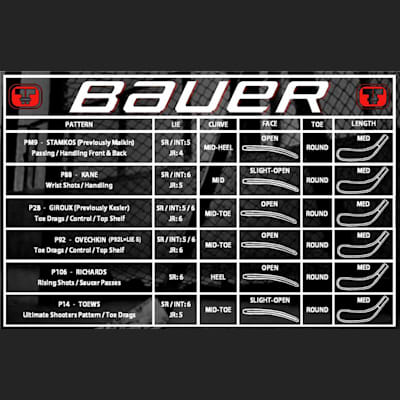 Blade Chart (Bauer Nexus N9000 Composite Hockey Stick - 2016 - Senior)