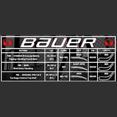 Blade Chart (Bauer Nexus 1N Composite Hockey Stick - 2016 - Junior)