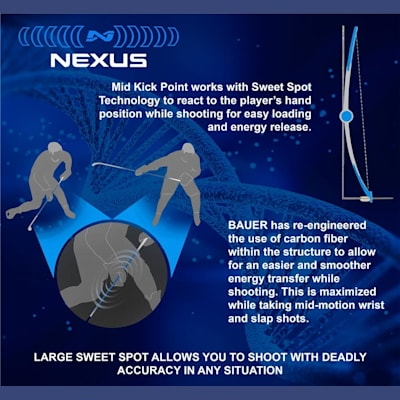 Sweet Spot & Mid-Kick Technologies (Bauer Nexus 1N Composite Hockey Stick - 2016 - Junior)
