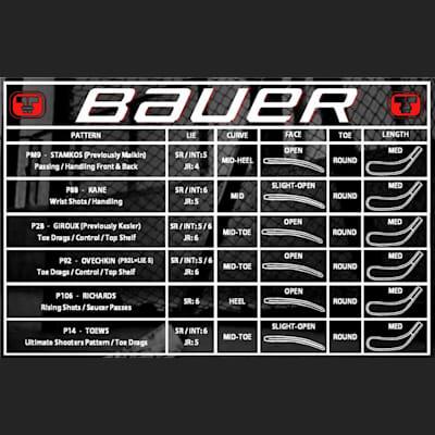 Blade Chart (Bauer Nexus 1N Composite Hockey Stick - 2016 - Senior)
