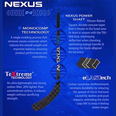 1N Construction (Bauer Nexus 1N Composite Hockey Stick - 2016 - Senior)