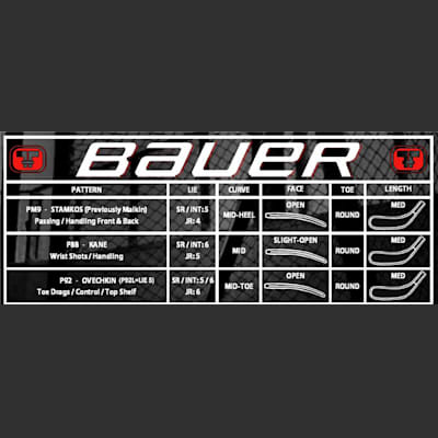 Blade Chart (Bauer Nexus 1N Grip Hockey Stick - Junior)