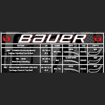 Blade Chart (Bauer Vapor X700 LE Grip Composite Hockey Stick - 2015 - Junior)