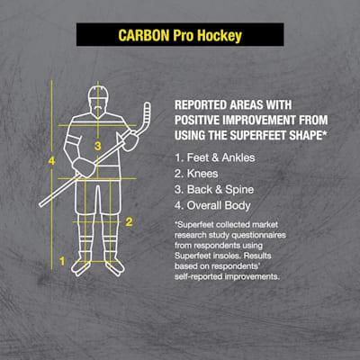(Superfeet Carbon Pro Hockey Insole - Junior)