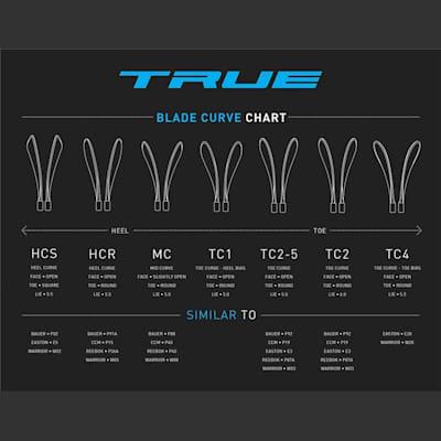 Blade Chart (TRUE XCore XC9 ACF Grip Composite Hockey Stick - Intermediate)