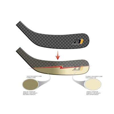 Double D blade cutaway (Warrior Spyne Double D Composite Blade - Junior)