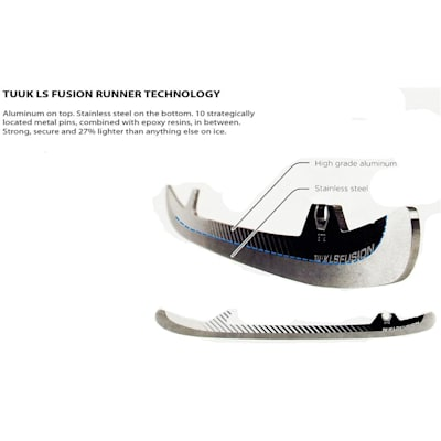 Fusion runner technology (Bauer LS Fusion Steel Pair)