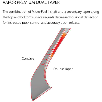 Dual Taper Increases Torsional Rigidity (Bauer Vapor APX Composite Stick - Junior)
