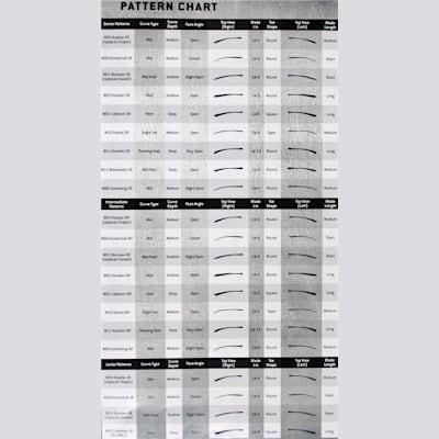 Blade Pattern Chart (Warrior EVO Grip Composite Stick - Junior)