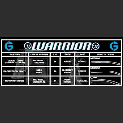 Blade Chart (Warrior Swagger Foam Core Goalie Stick - '12 Model - Intermediate)