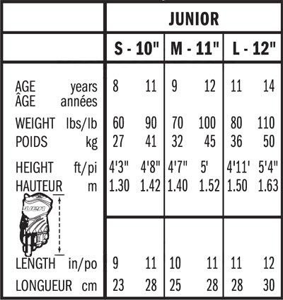 Bauer Junior Glove Sizing, Bauer Junior Glove Size Chart
