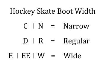 hockey skate boot width; letters next to skate size; hockey skate width