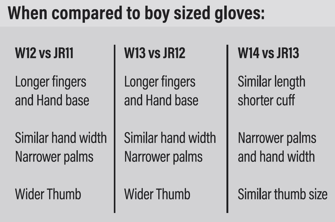 Stark Womens Ice Hockey Glove Size Chart