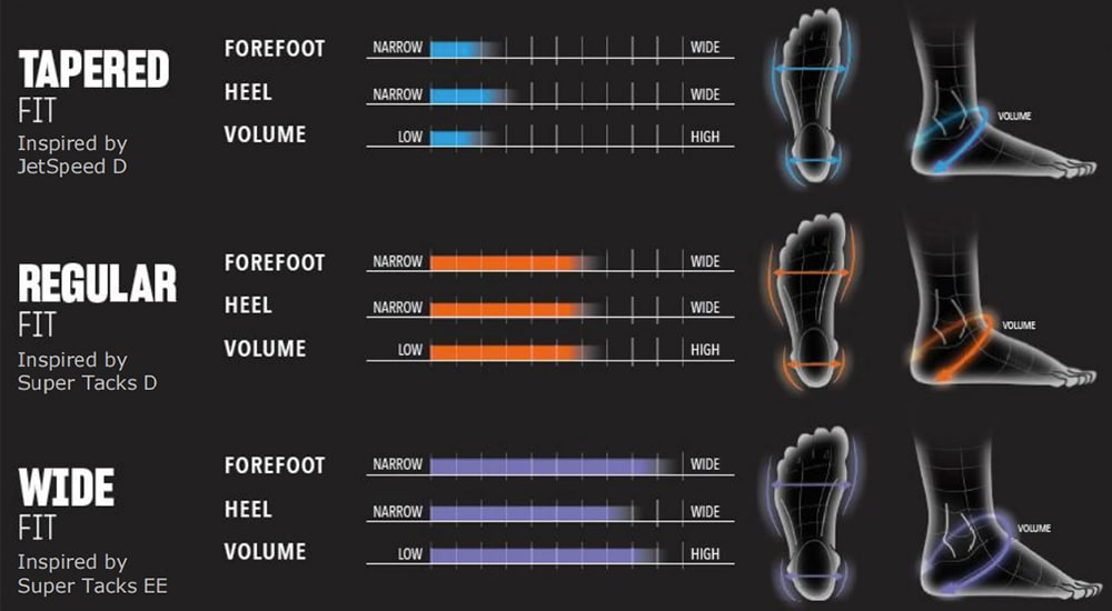 2021 CCM Skate Width Chart