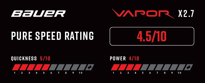 Bauer Vapor X2.7 Ice Hockey Skates - Pure Speed Rating