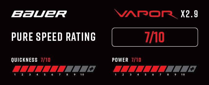 Bauer Vapor X2.9 Ice Hockey Skates - Pure Speed Rating