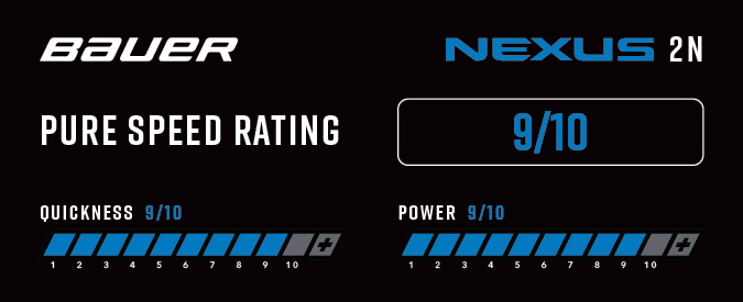 Bauer Nexus 2N Ice Hockey Skates - Pure Speed Rating