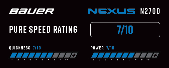 Bauer Nexus N2700 Ice Hockey Skates - Pure Speed Rating