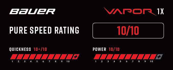 Bauer Vapor 1X Ice Hockey Skates - Pure Speed Rating