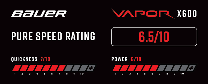 Bauer Vapor X600 Ice Hockey Skates - Pure Speed Rating