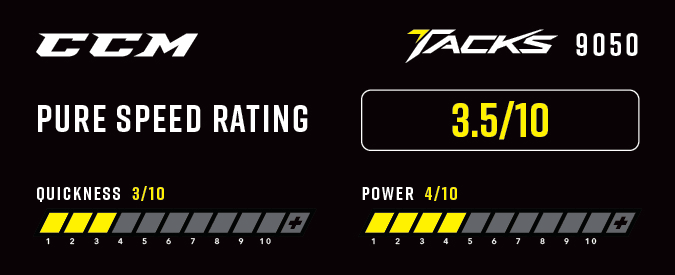 CCM Tacks 9050 Ice Hockey Skates - Pure Speed Rating