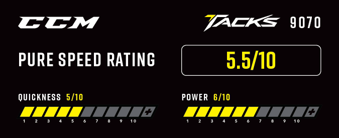 CCM Tacks 9070 Ice Hockey Skates - Pure Speed Rating